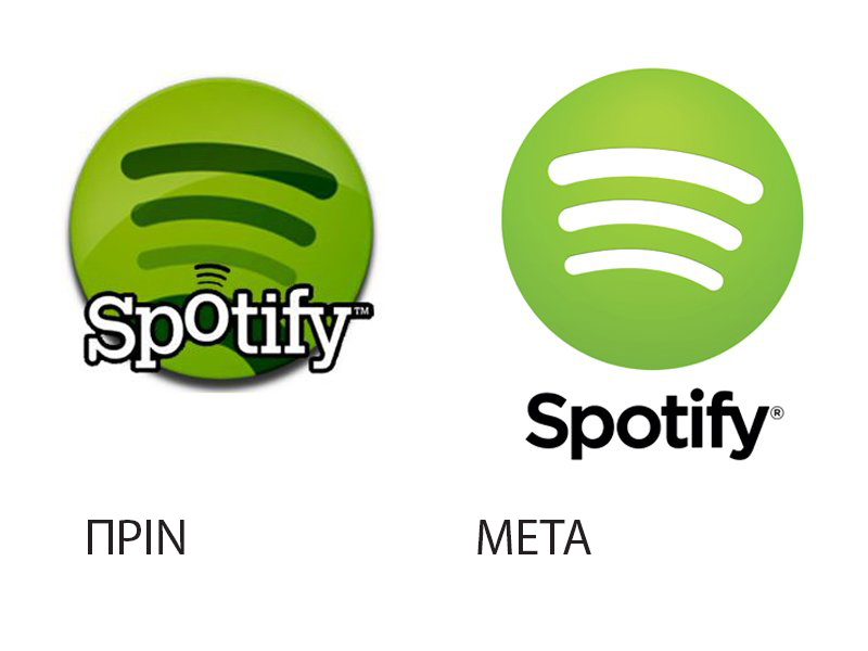 spotify copy